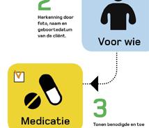Infographic mediseinapp